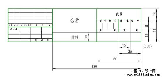 开目CAD因子信息栏图纸的自动v因子cad图形比例标题复制图片